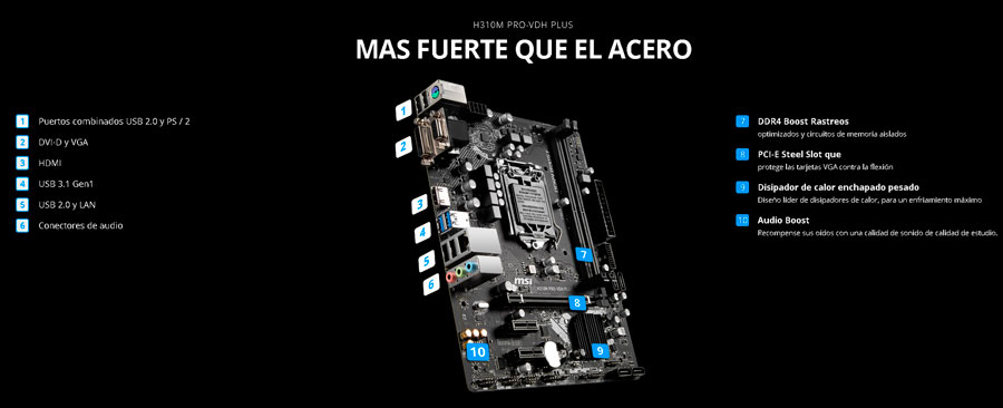 Placa Madre MSI PRO H310M PRO-VDH PLUS LGA 1151-V2 (8va y 9na Gen) Intel H310 HDMI, Micro ATX 5 H310MPRO-VDHPLUS